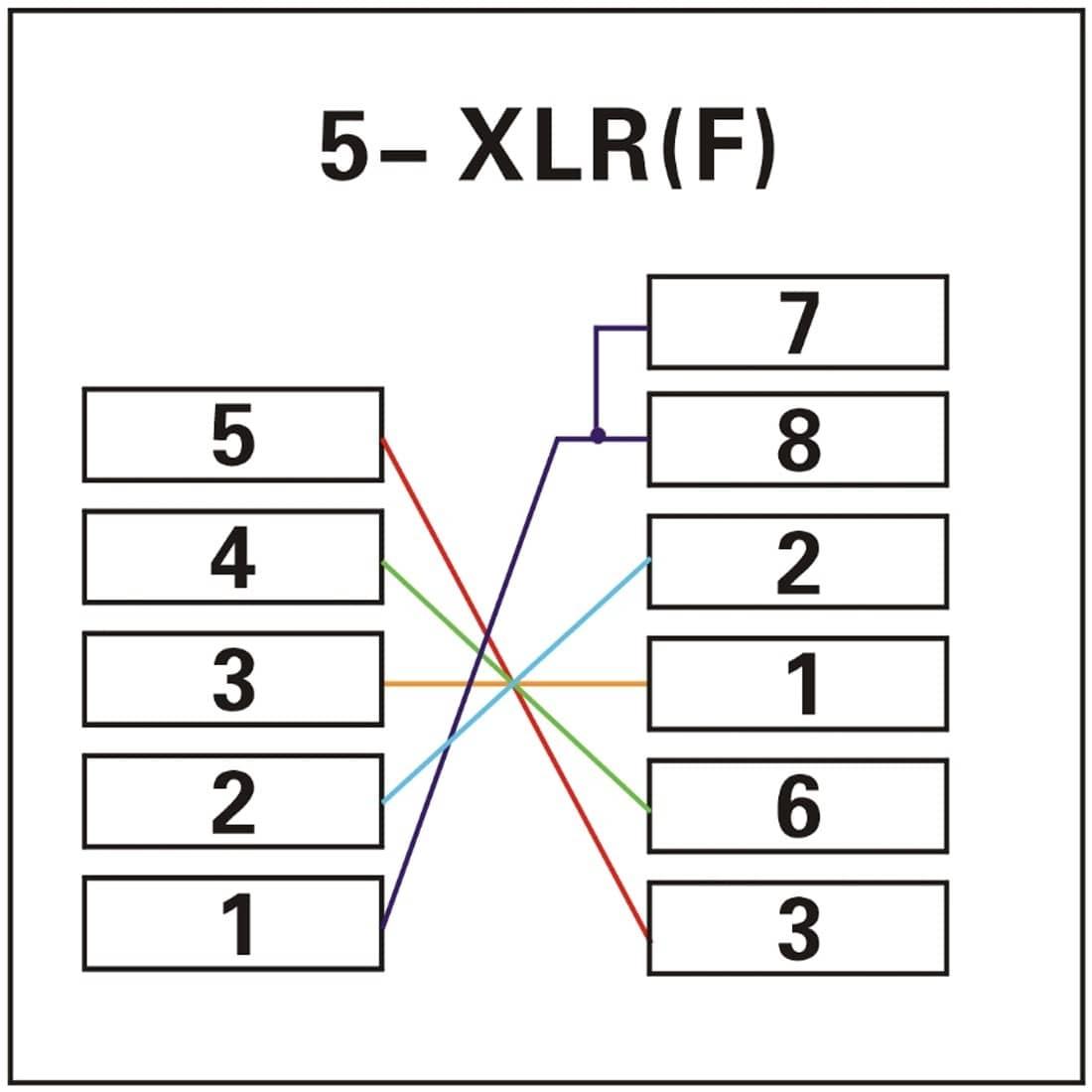adattatore da rj45 a 5 pin xlr femmina